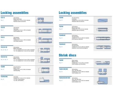 Příklady použití