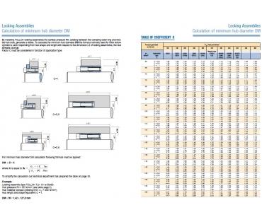 Výpočet minimálního průměru náboje DM