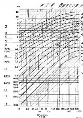 Diagramy pro volbu kloubu